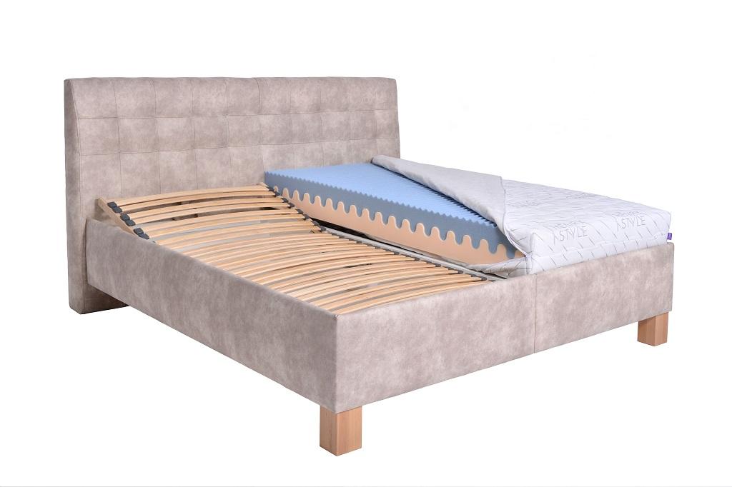 Čalouněná postel Victoria - řez matrace