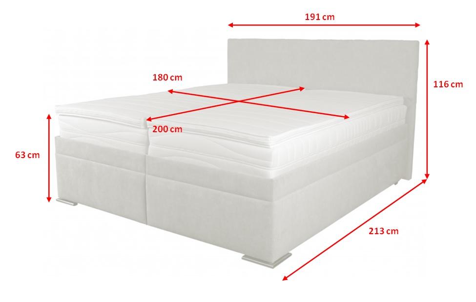 Čalouněná postel Rory - rozměry