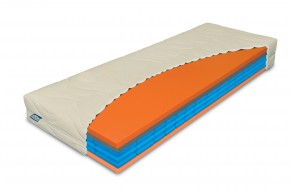 Matrace FoamSpring visco (80x200x22 cm)