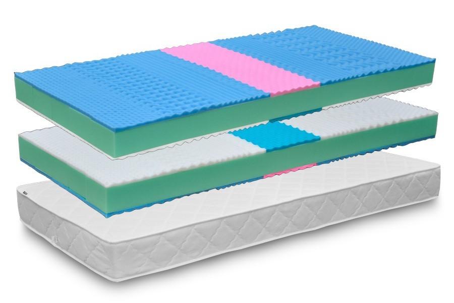 Pěnové Bona 2 - matrace (200x90,výška 16cm)