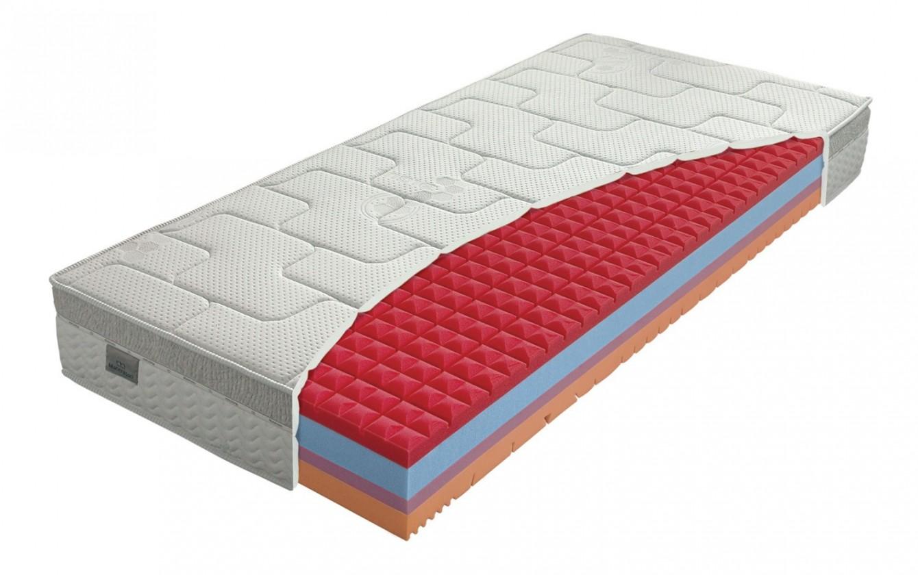 Pěnové Matrace Aquatic Antibacterial - 80x200x22