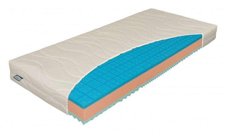 Pěnové Matrace - Comfort HR