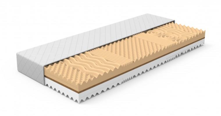 Pěnové Matrace Cova (80x200)