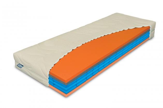 Pěnové Matrace FoamSpring visco (80x200x22 cm)