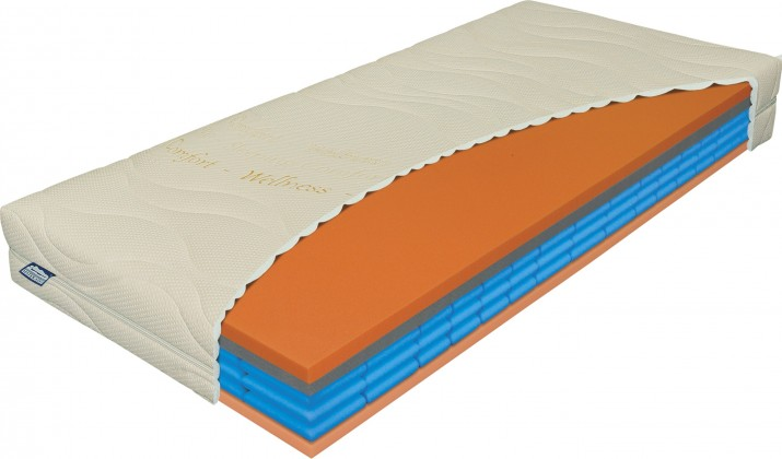 Pěnové Matrace FoamSpring visco