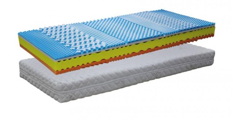 Pěnové Matrace Jena Soft Sleep - 80x200x24