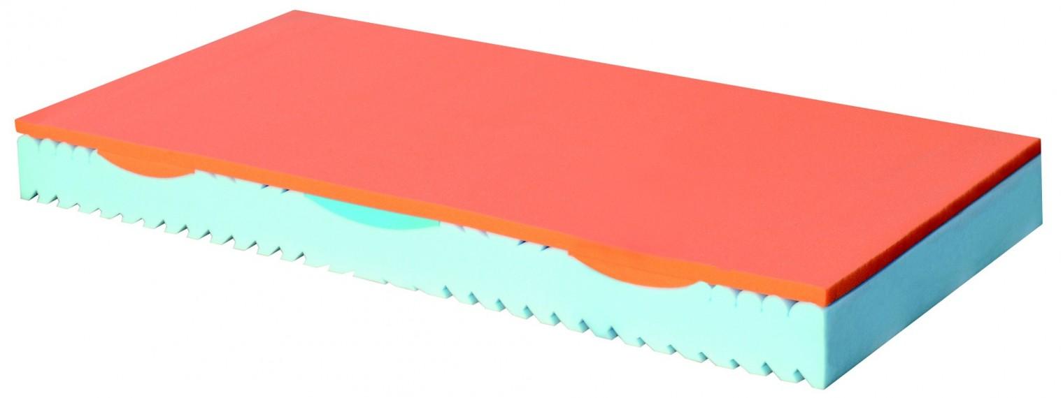 Pěnové Matrace Lea (80x200 cm)