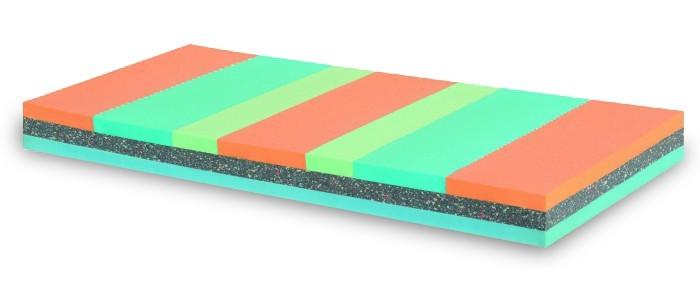 Pěnové Matrace Lorelei sendvičová - 80x200