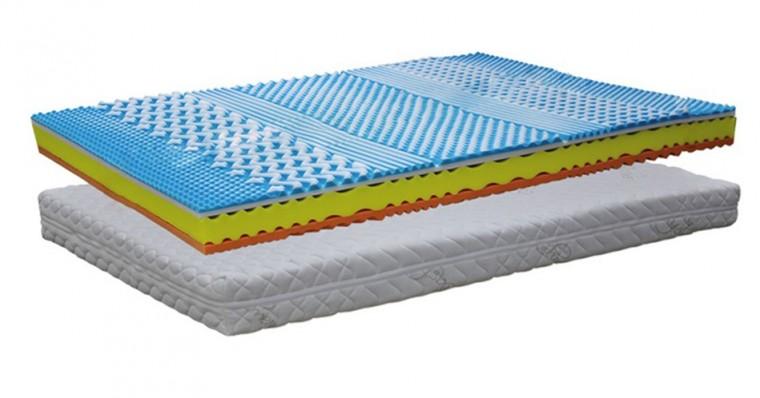 Pěnové Matrace Soft Sleep - 160x200x24