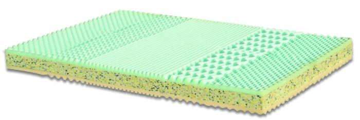 Pěnové Sany - matrace (200x160x17)