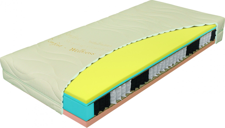 Pružinové Matrace - Partner mutipocket H4