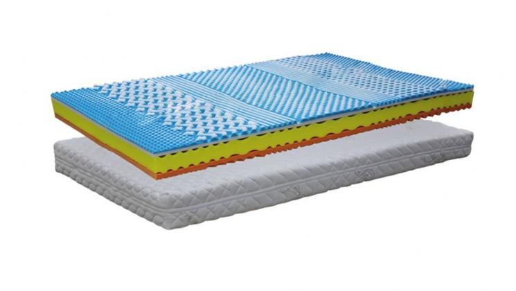 Vážím do 90 kg Matrace Soft Sleep - 140x200x24