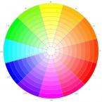 Jak sladit barvy nábytku